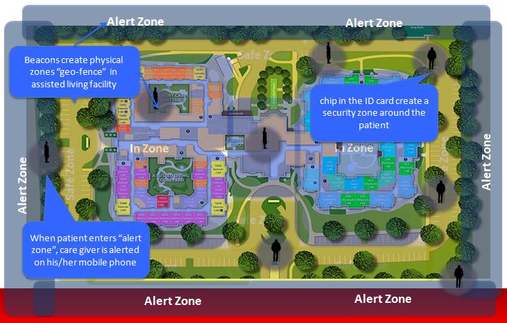 alert zone